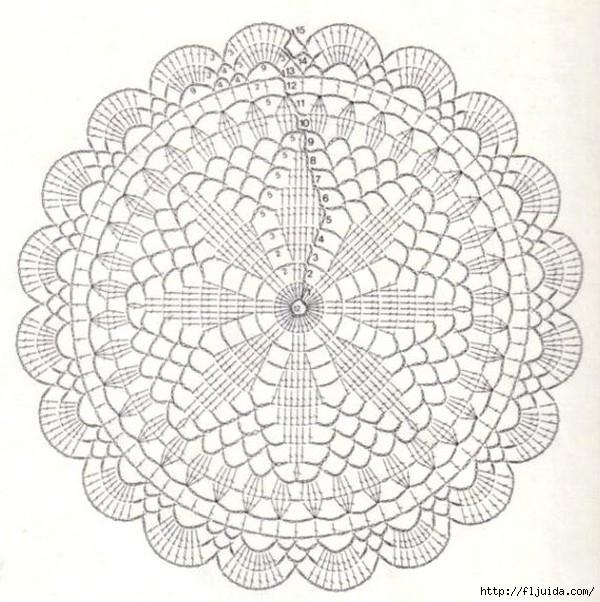 Ao6ERVblrf (600x602, 274Kb)