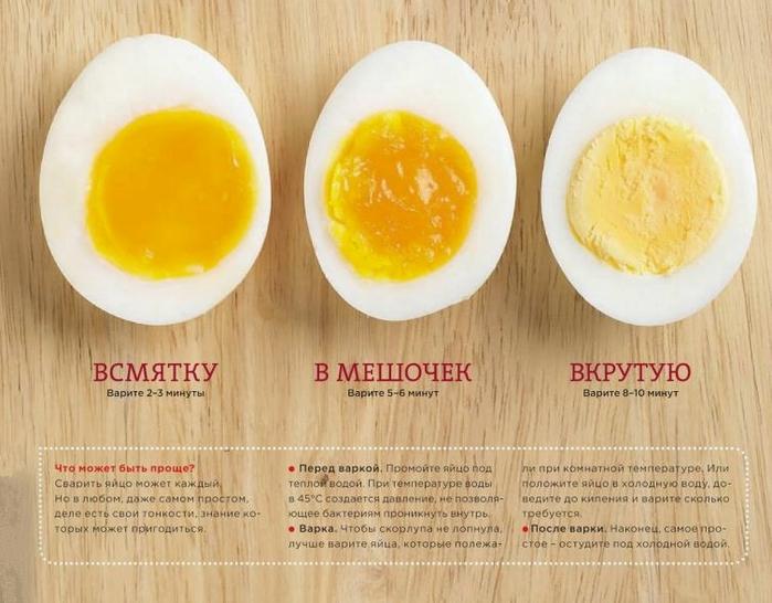 Как сварить яйца всмятку в кипящей воде