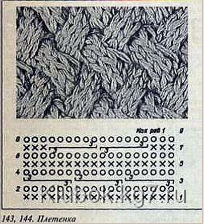 описание и схема узора плетенка