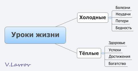 5954460_Yroki_jizni (483x250, 12Kb)