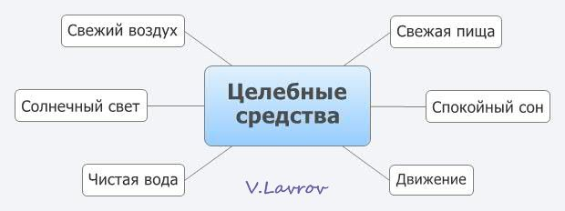 5954460_Celebnie_sredstva (620x232, 15Kb)