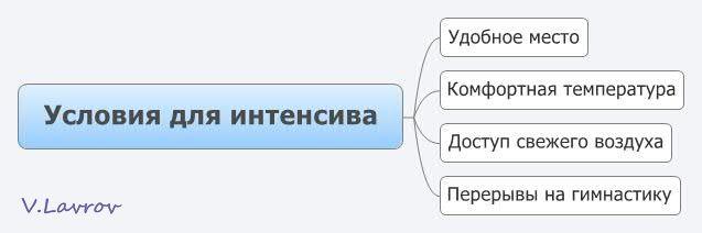 5954460_Ysloviya_dlya_intensiva (637x212, 16Kb)