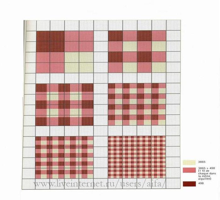 Схемы шотландской вышивки