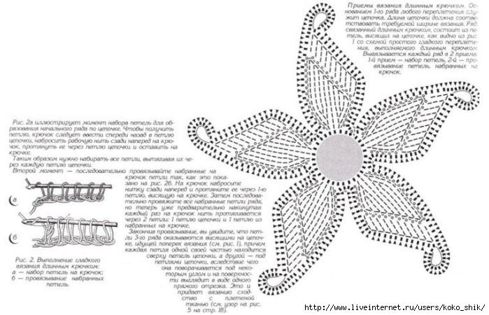 Тунисское вязание крючком цветы со схемами мк 49