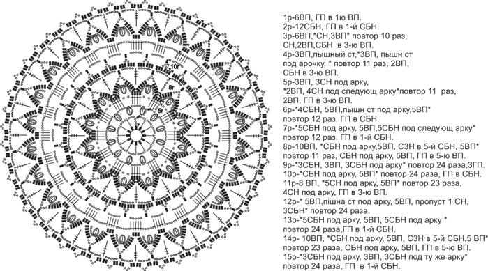 схема общая (700x389, 209Kb)