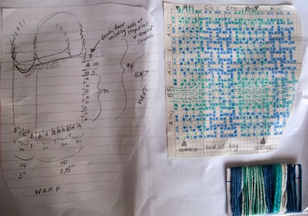 turquoise-hand-bag-plan (600x421, 211Kb)