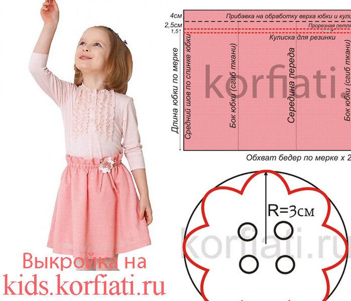 4897960_Vyikroykayubkinarezinkedlyadevochki (700x599, 98Kb)