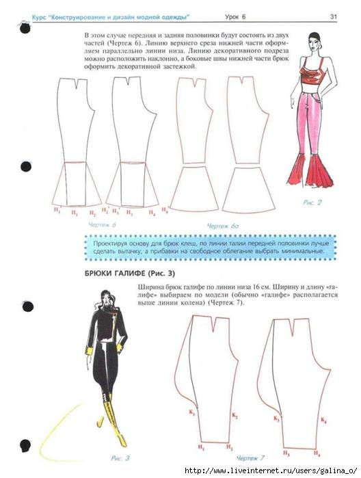 Конструирование одежды брюки