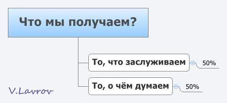 5954460_Chto_mi_polychaem (460x209, 10Kb)