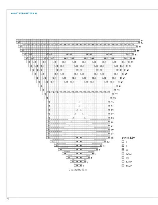 KnitFal16_74 (537x700, 121Kb)