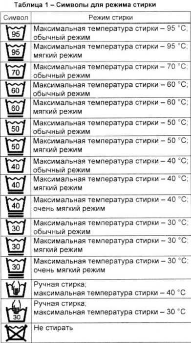 3577132_simvoly_dlya_rezhima_stirki (391x700, 184Kb)