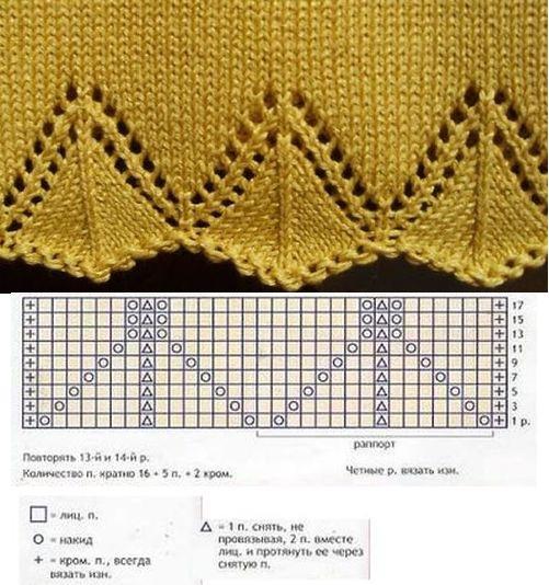 Отделка низа вязаного изделия спицами