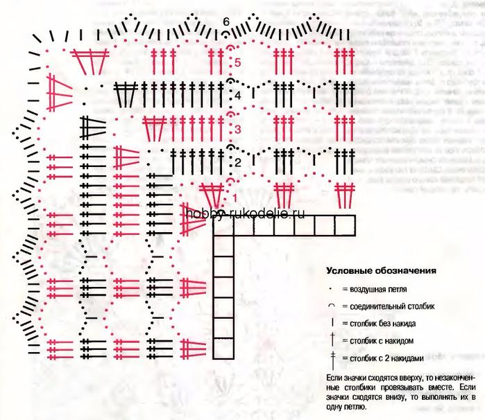 kvadratnaya-salfetka-s-shirokoj-kruzhevnoj-kajmoj-vyazanie-kryuchkom-po-sxeme2 (1) (700x606, 390Kb)