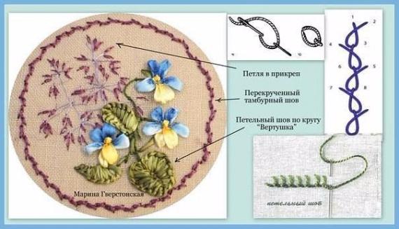 Осваиваем вышивку лентами (2) (570x327, 184Kb)