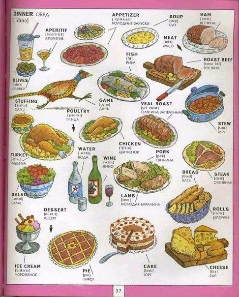 эти картинки, еда на немецком с транскрипцией огонек, Новогодняя ночь