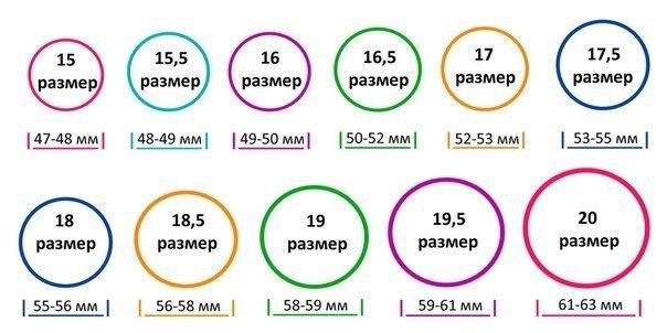 5365358_Tablica_razmerov_kolec (604x302, 40Kb)