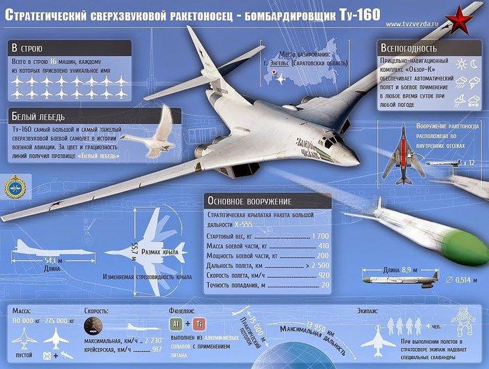 _tu-160_Белый лебедь (700x529, 107Kb)