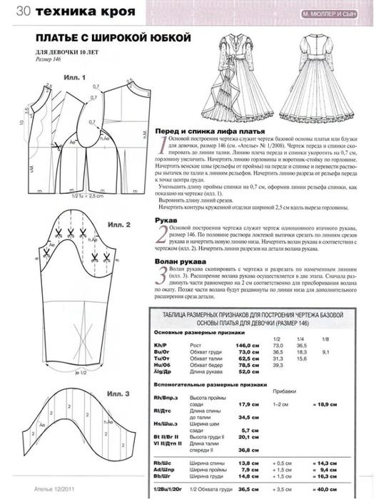 Выкройка бального платья с