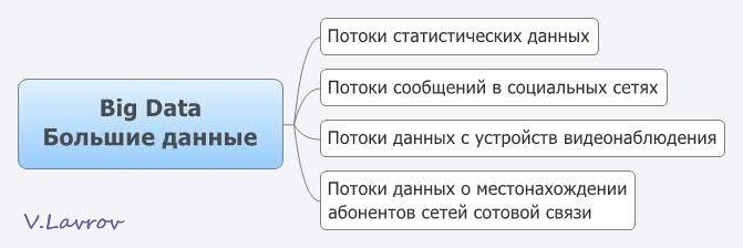 5954460_Big_Data_ (671x224, 21Kb)