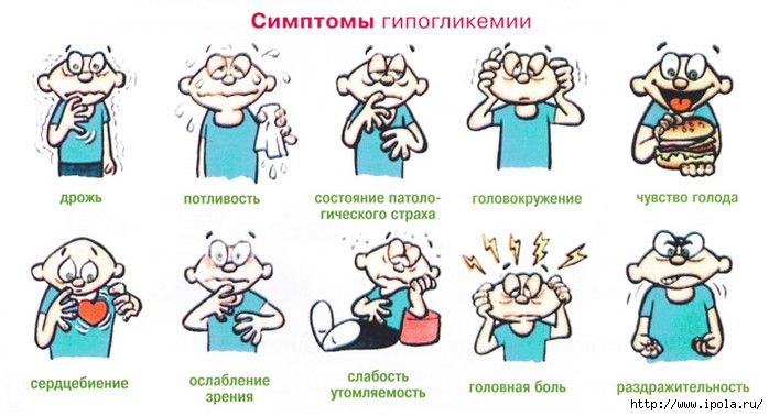 """alt=""""Наиболее частые симптомы сахара в крови""""/2835299_ (700x378, 175Kb)"""