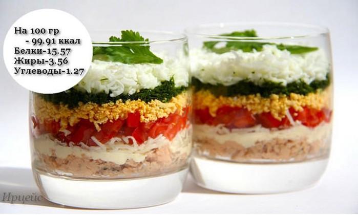 5 фитнес-салатов для плоского живота