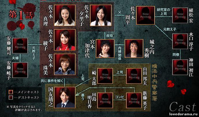 4shimai_chart (690x406, 82Kb)
