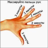 Massazh-paltsev-ruk (191x191, 7Kb)