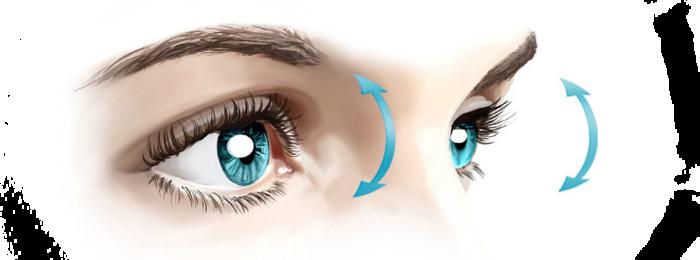 зарядка для глаз/3224267_3 (700x260, 178Kb)