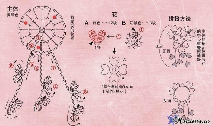 Миниатюрные букетики цветов крючком. Схемы (3) (700x415, 296Kb)