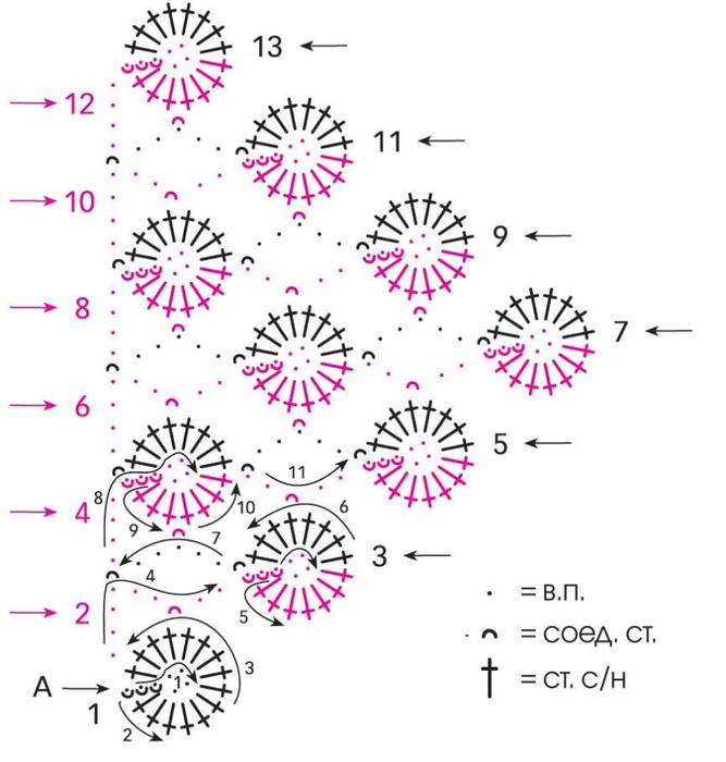 uzor-dlja-shali-iz-kruzhochkov-the-crochet-pattern-for-the-shawl-of-circles2[1] (667x700, 231Kb)