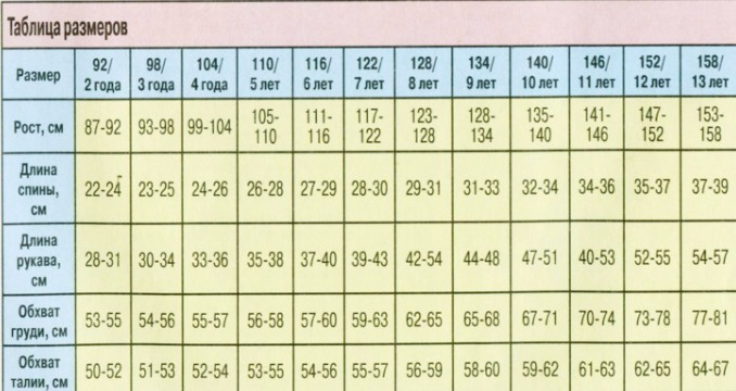 tпуловеры детск. 2 (638x330, 71Kb)