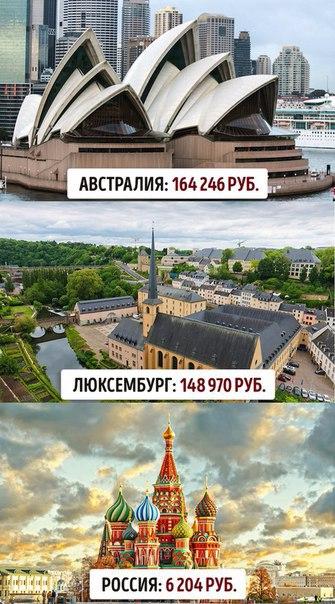 Минимальная зарплата в разных странах мира (335x604, 263Kb)