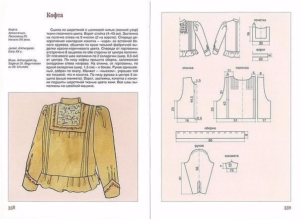 Покрой Одежды