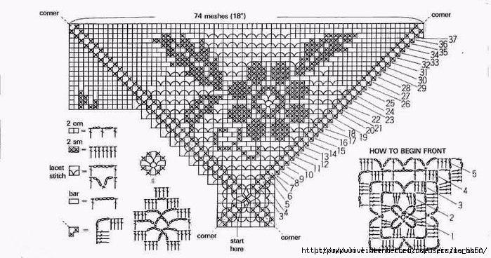 tunika-filet---1 (699x368, 195Kb)