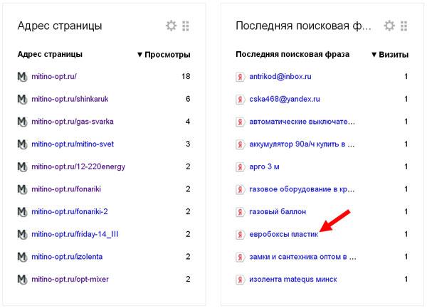 Сайт Митино-Опт является справочником организаций, торгующих оптом в московском районе Митино и ближайших городах и районах
