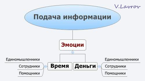 5954460_Podacha_informacii (500x281, 16Kb)