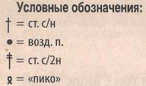 Top-s-biryuzovoj-otdelkoj.Oboznacheniya (292x172, 38Kb)