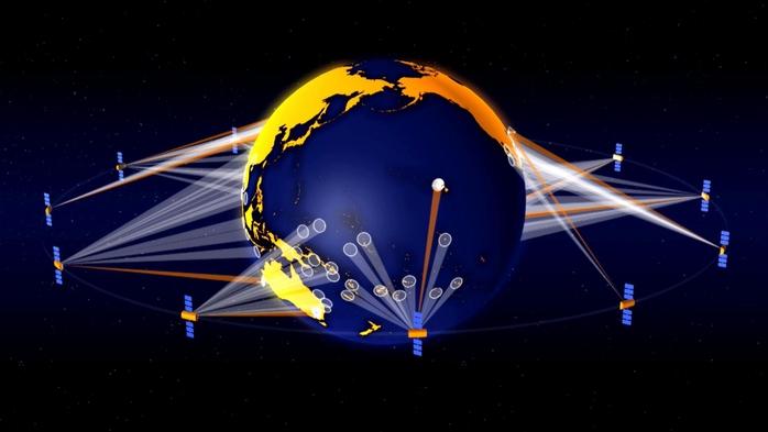 Интересные факты о спутниковом телевидении