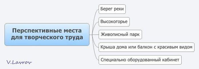 5954460_Perspektivnie_mesta_dlya_tvorcheskogo_tryda (700x245, 21Kb)