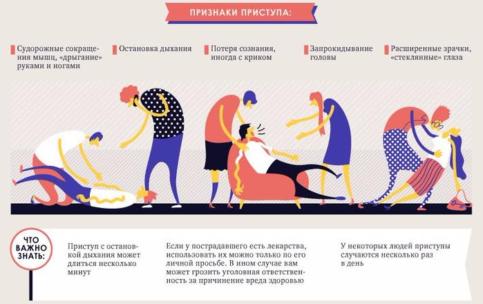 pervaya-pomozsh-pri-epilepticheskom-pripadke-ravnovesie64 (700x440, 259Kb)