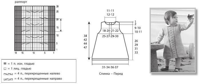 5525411_detsk_plate_bez_rykavov_sh (700x294, 29Kb)