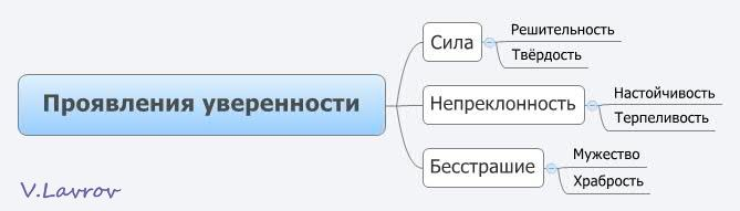 5954460_Proyavleniya_yverennosti (669x191, 14Kb)