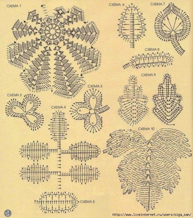 Рисунки по вязанию листиков 150