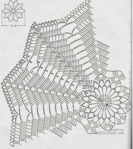 CHART (436x488, 401Kb)