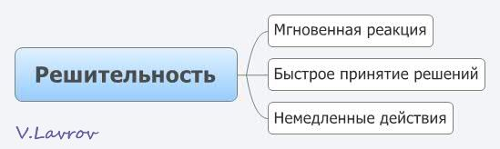 5954460_Reshitelnost (549x164, 11Kb)