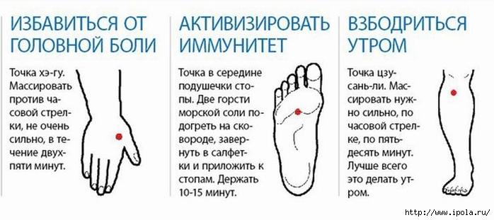 Точки на ногах от головной боли