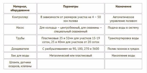 3 (604x301, 133Kb)