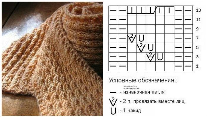 Вязание спицами колосков из вытянутых петель