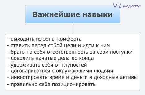 5954460_Vajneishie_naviki_ (468x308, 27Kb)