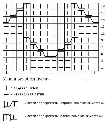 Shema-uzora-dlya-vyazaniya-detskoj-odezhdy-spitsami-67 (390x452, 92Kb)